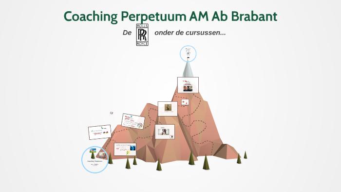 Coaching Perpetuum By Nja Derks On Prezi
