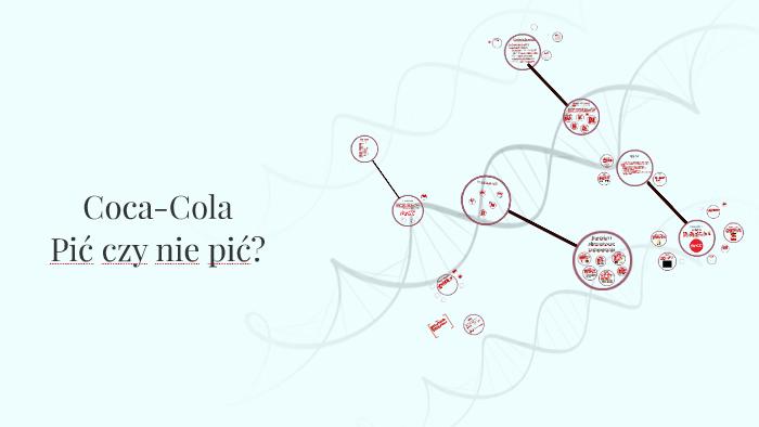Coca Cola By Ola Grzywka On Prezi