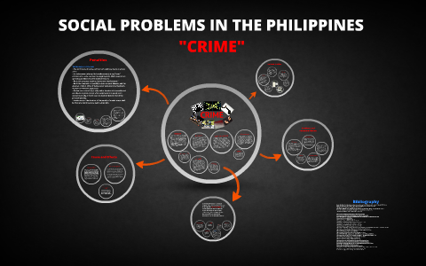 contemporary issues examples in philippines