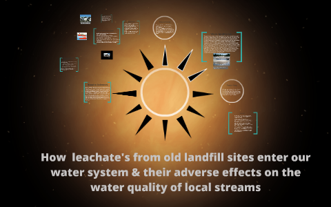 How leachate's from old landfill sites enter our water syst by Ammar