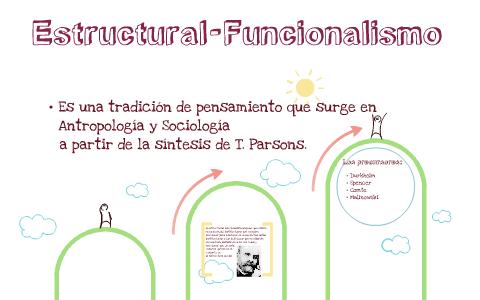 Sociología Estructural Funcionalismo By Montse Ortiz On Prezi
