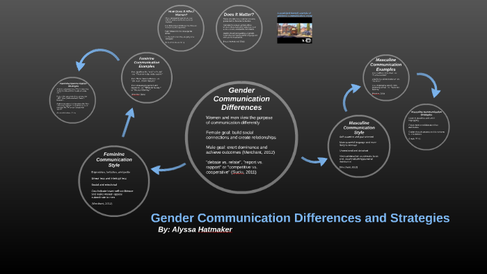 impact of gender in communication