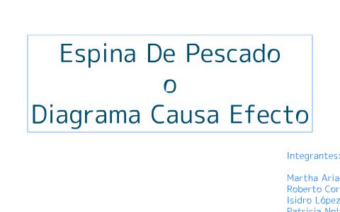 espina de pescado o diagrama de causa y efecto de ishikawa by Quinto Grado Causa Y Efecto espina de pescado o diagrama de causa y efecto de ishikawa by roberto corona bonilla on prezi