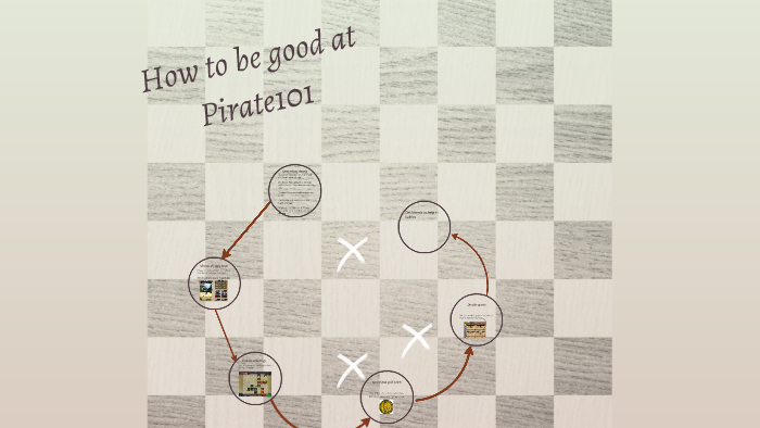 How to be good at pirate101 by Reginald Woolston on Prezi