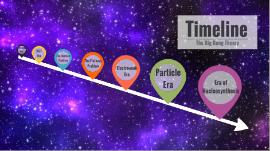 The Big Bang Theory Timeline By Mj Baysa