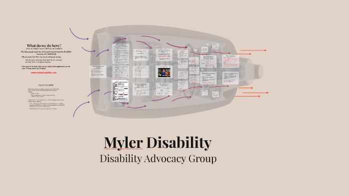 Myler Disability by Steve Gossard on Prezi