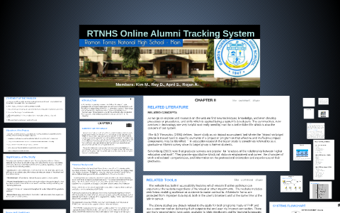 college alumni project documentation