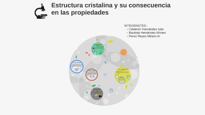 Estructura Cristalina Y Su Consecuencia En Las Propiedades