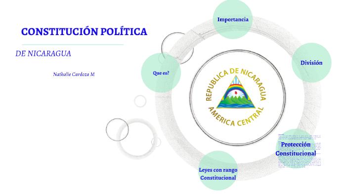 Constitución Política De Nicaragua By Nathalie Cardoza On