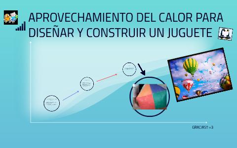 Diseñar Del Para Un Y Aprovechamiento Juguet By Calor Construir CWxdBroe