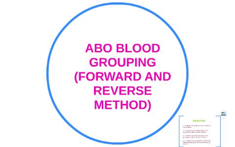 abo blood grouping tile method