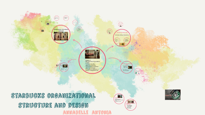 Starbucks organizational structure and design by annabelle