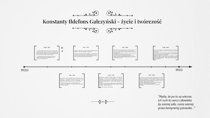 Konstanty Ildefons Gałczyński życie I Twórczość By