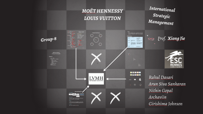 lvmh corporate strategy