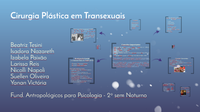 9a5fa27e5 Cirurgia Plástica em Transexuais by Larissa Mauriz on Prezi