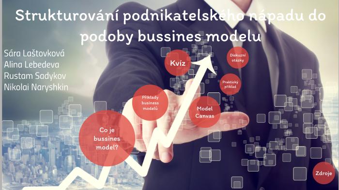 Model příjmu online