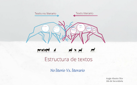 Estructura De Textos Literio Vs No Literario By Angie
