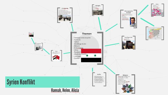 Syrien konflikt ursachen hintergrunde