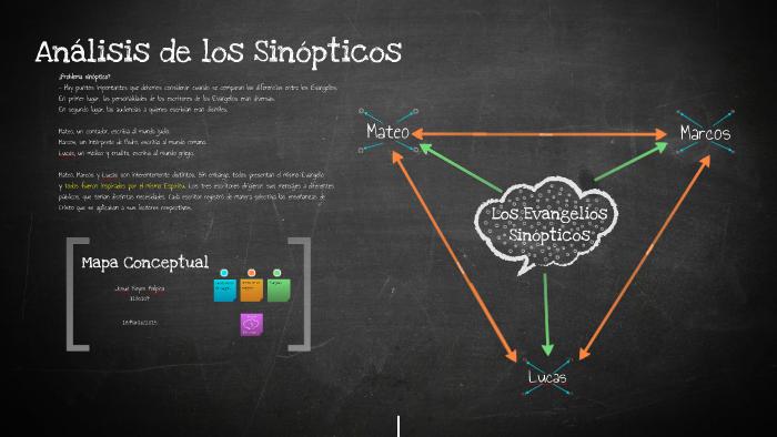 Mapa Conceptual Analisis De Los Sinopticos By Josue Reyes On Prezi