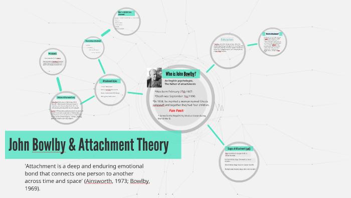 John Bowlby  U0026 Attachment Theory By Jazmine J On Prezi