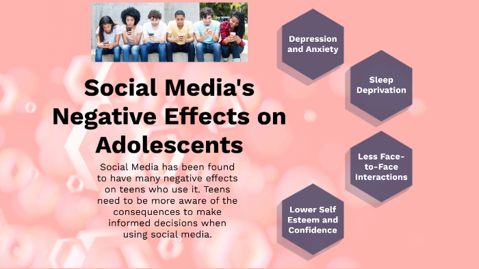 Media social consequences negative of Some Negative