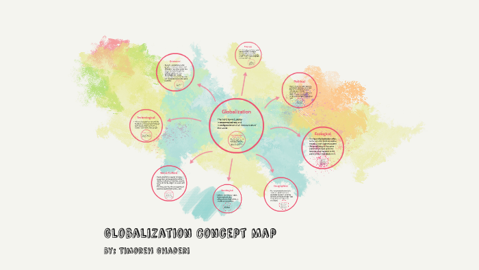 Globalization Concept Map By Timoreh Ghaderi On Prezi