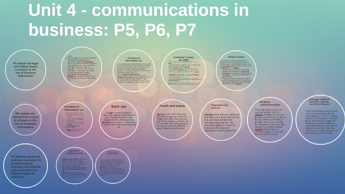 unit 4 business communication p7