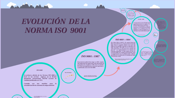 norma iso 9001 revision 2015 pdf