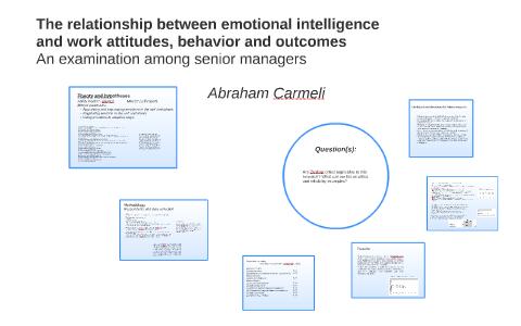 low emotional intelligence behaviors