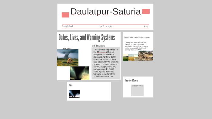 Daulatpur-Saturia Tornado by Mika Airax on Prezi