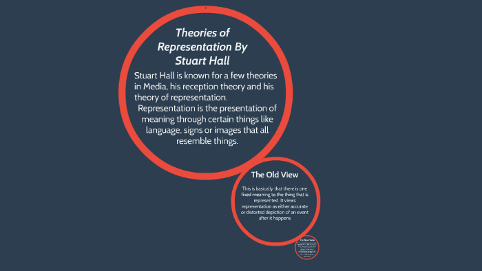 stuart hall theory of representation