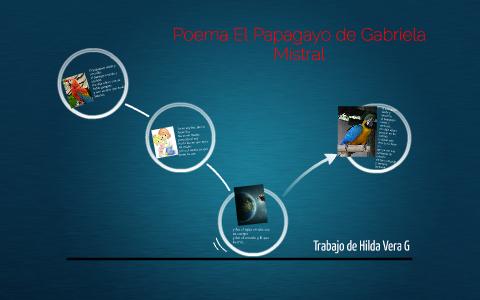 Poema El Papagayo De Gabriela Mistral By Hilda González On Prezi