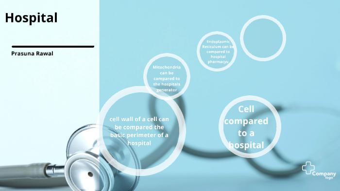 hospital animal cell analogy