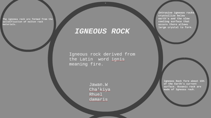 Igneous rock derived from the Latin word ignis meaning fire