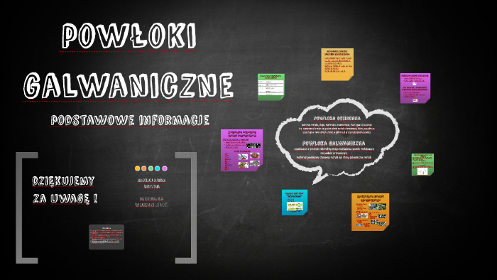 Powłoki Galwaniczne By Marry Mind On Prezi