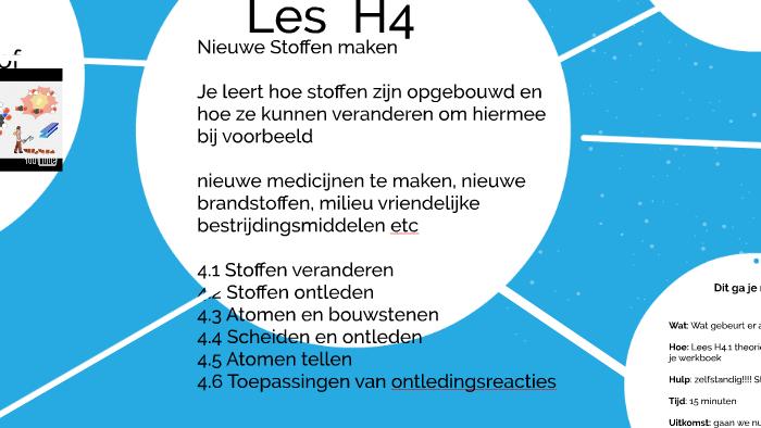 M3 H4 Nieuwe Stoffen Maken By Elda Panoto On Prezi