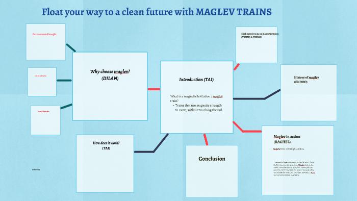 Maglev Trains by Rachel Li on Prezi