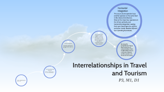 what is vertical integration in travel and tourism