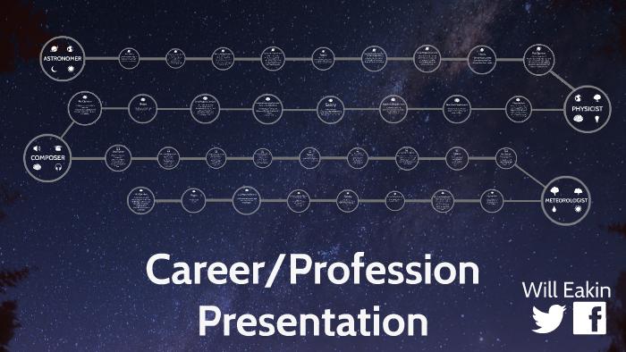 career profession presentation by will eakin on prezi