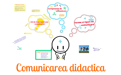 Metode de comunicare