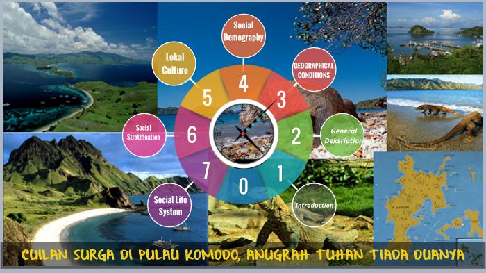 Studi Masyarakat Indonesia By Hana Rifkia On Prezi Next