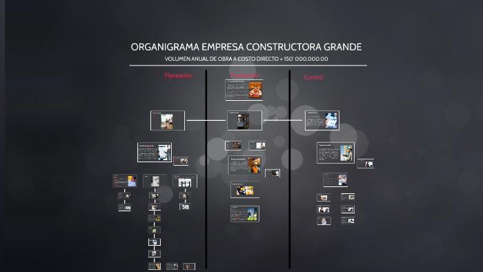 Organigrama empresa constructora grande by monica vasquez for Organigrama de una empresa constructora