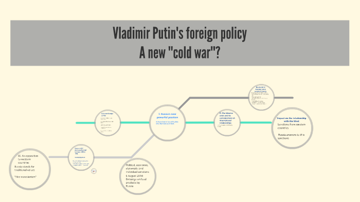 Vladimir Putin S Foreign Policy By Damien Dupeuble