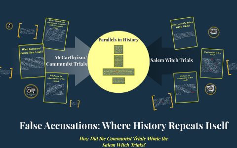 False Accusations: Where History Repeats Itself by Zoe