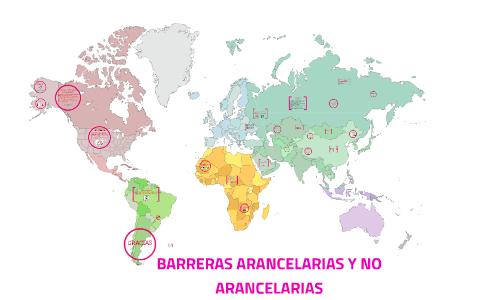 BARRERAS ARANCELARIAS Y NO ARANCELARIAS by Erica Paola