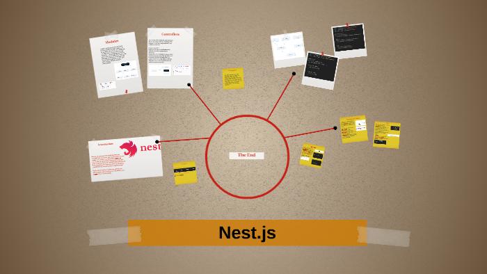 Nestjs Example