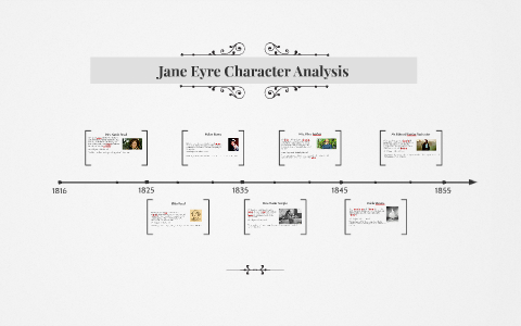 jane eyre character analysis