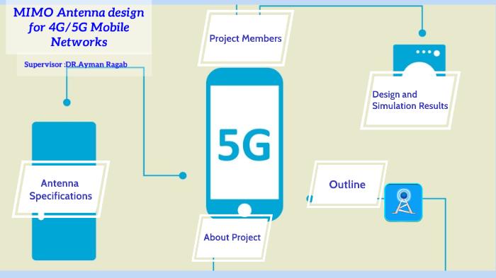 MIMO antenna design by Nada Mahmoud on Prezi Next
