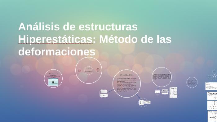 Análisis De Estructuras Hiperestáticas Metodo De Las Deform