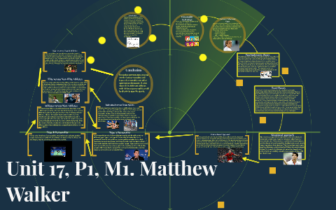 Unit 17, P1, M1. by Matthew Walker on Prezi Schematic View Of Personality on design view, los angeles view, dimension view, detailed view, cad view, digital view, code view, assembly view, project view, strategic view, panel view, conceptual view, note view, data view, drawing view, layout view,